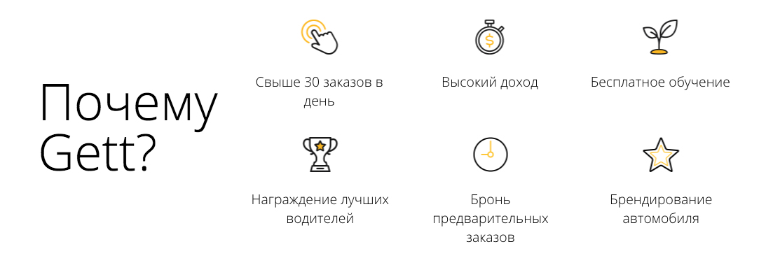 Работа водителем в Гет такси (Gett) Санкт-Петербург